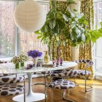 Home Decor Inspiration:  Color Power